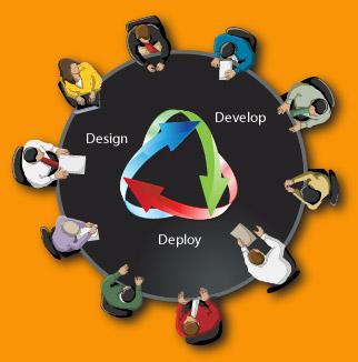 Design,Develop,Deploy in jodhpur, wonsoft